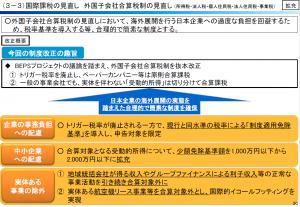 QR国際課税1