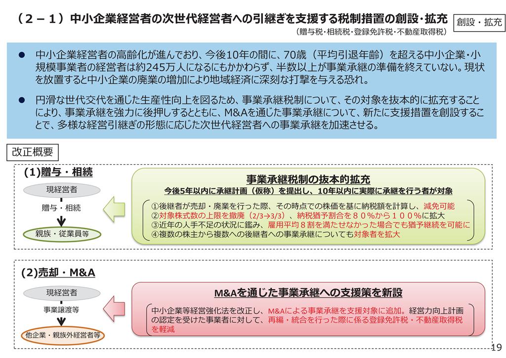 事業承継税制-001s