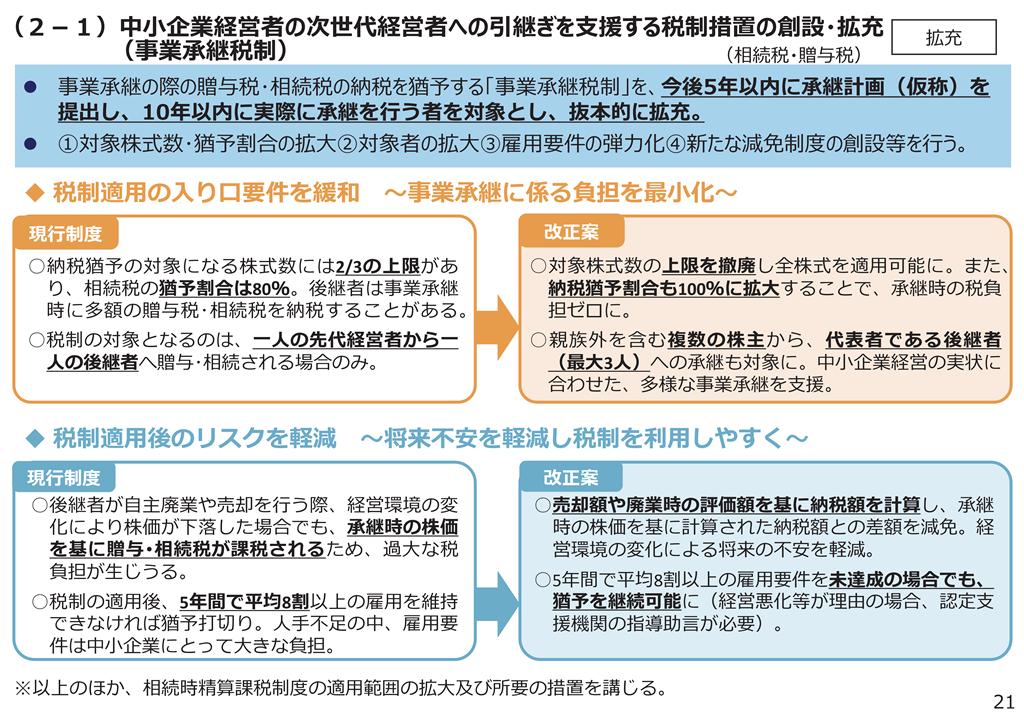 事業承継税制-003s