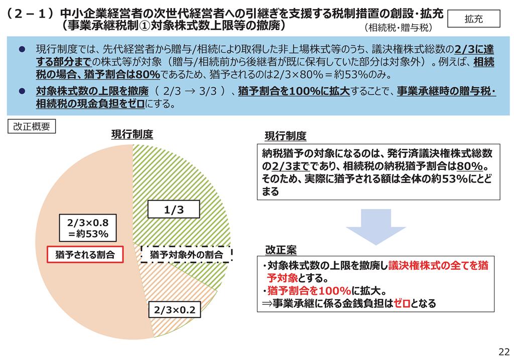 事業承継税制-004s