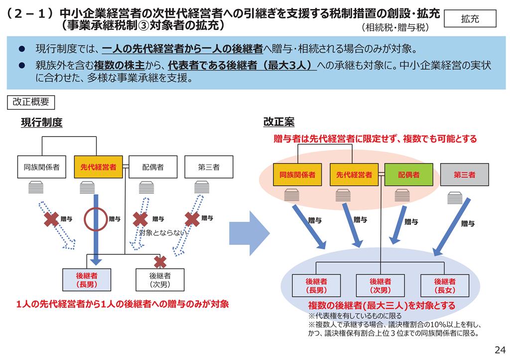 事業承継税制-006s