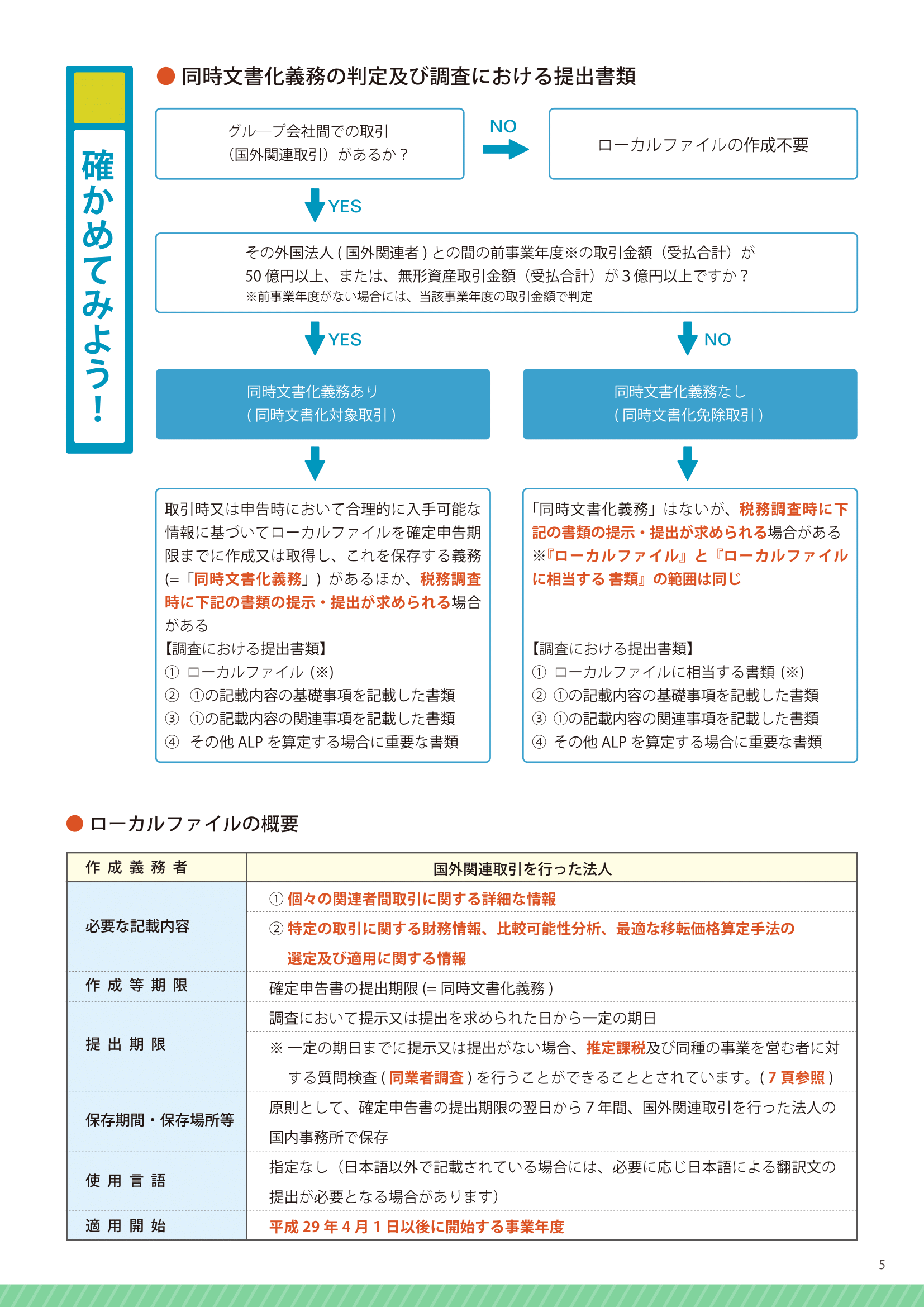 tpinfo_gaiyou-07